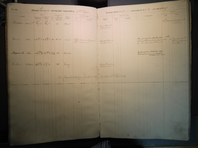 Chatham Convict Prison, Register of Staff, 1847-69, p. 31, The National Archives, PCOM 2/367 (Reproduced with permission of The National Archives).