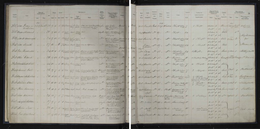 Pentonville Prison Register